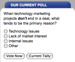 Take our poll about why marketing projects don't end in a deal