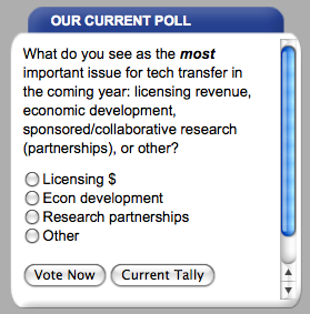 Poll: What do you see as the most important issue for tech transfer in 2012?